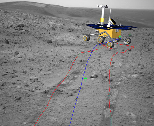 Software for Mars Rover Operations