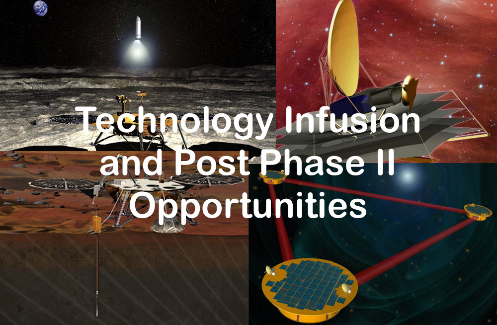 Technology Infusion & Post Phase II Opportunities